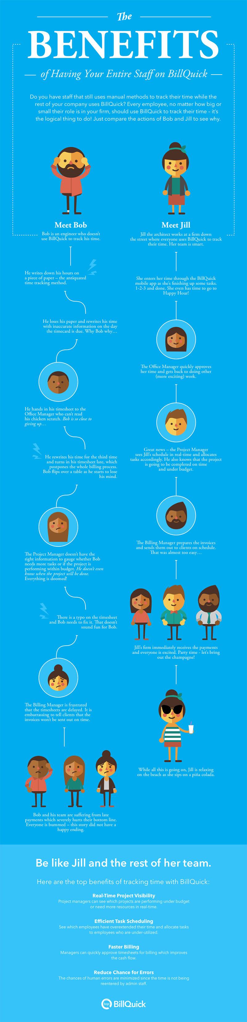 081_cob_benefits-infographic_0616