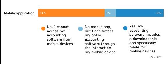 1-vendor-offerings-mobile-apps