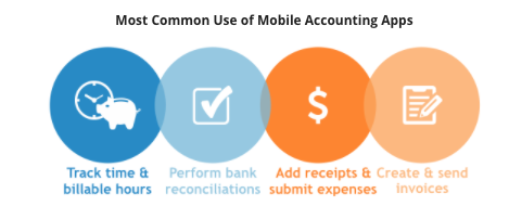 Most Common Use of Mobile Accounting Apps