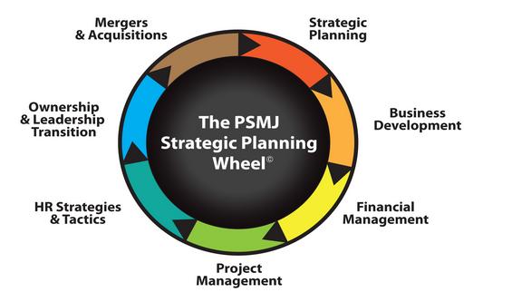 PSMJ Strategic Planning Wheel