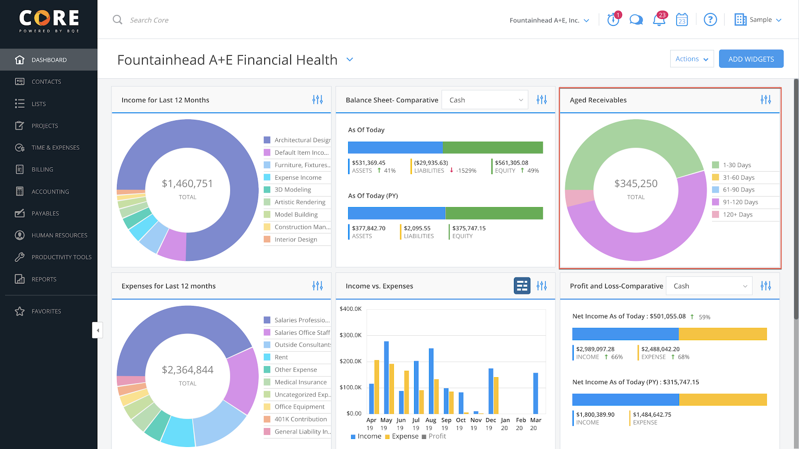 Your aged receivables can be easily monitored on your dashboard in BQE Core