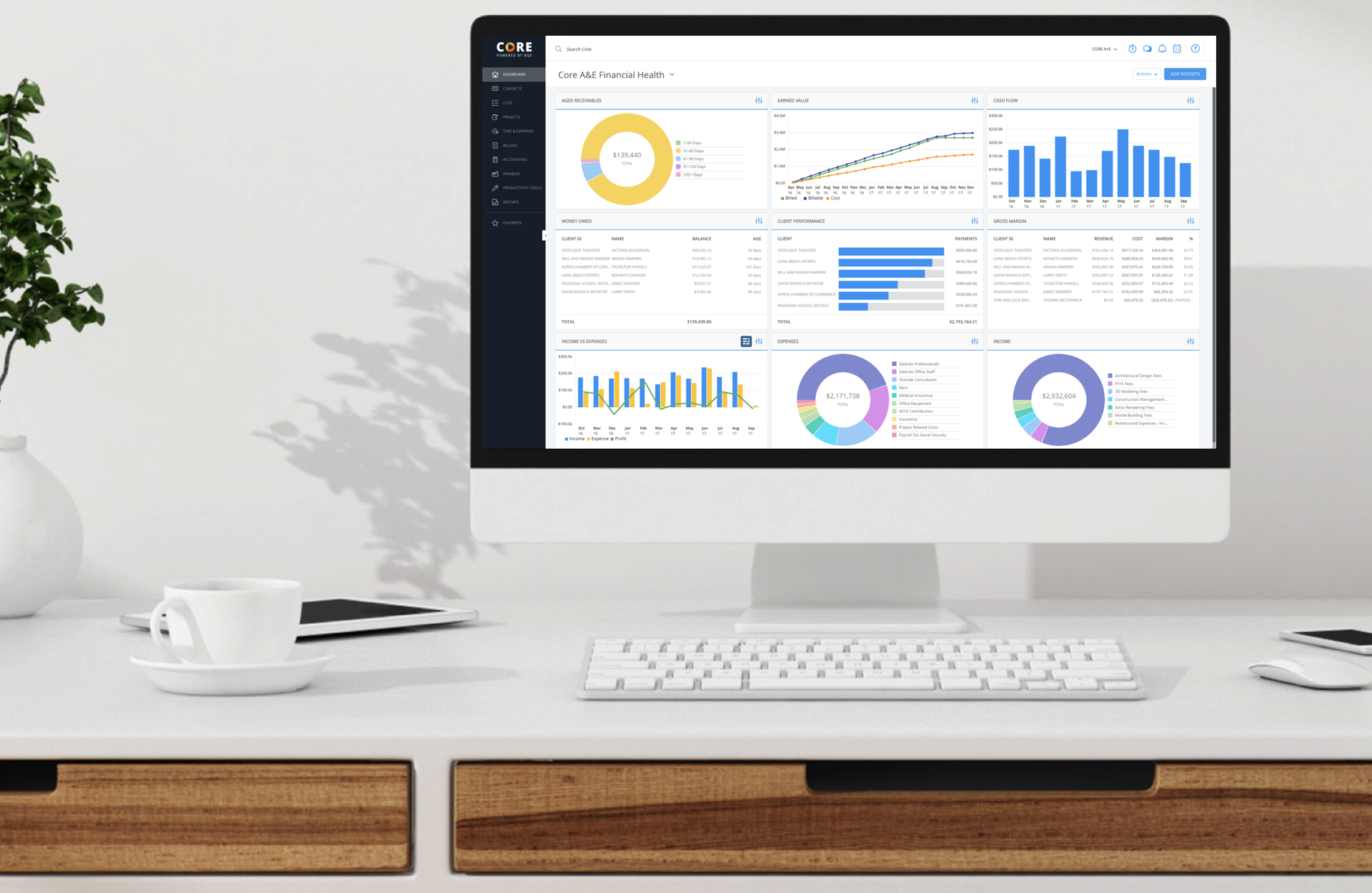 7 Ways Business and Financial Dashboards Help Productivity